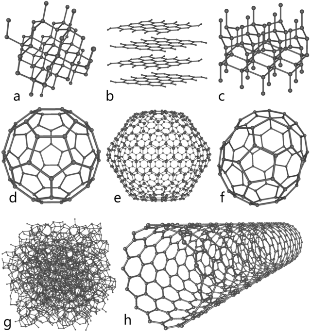 640px-eight_allotropes_of_carbon.png